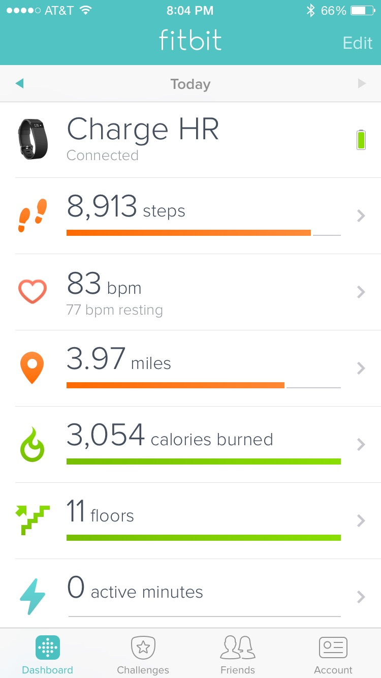 I'm usually only good for 3k steps a day so this was a busy one!
