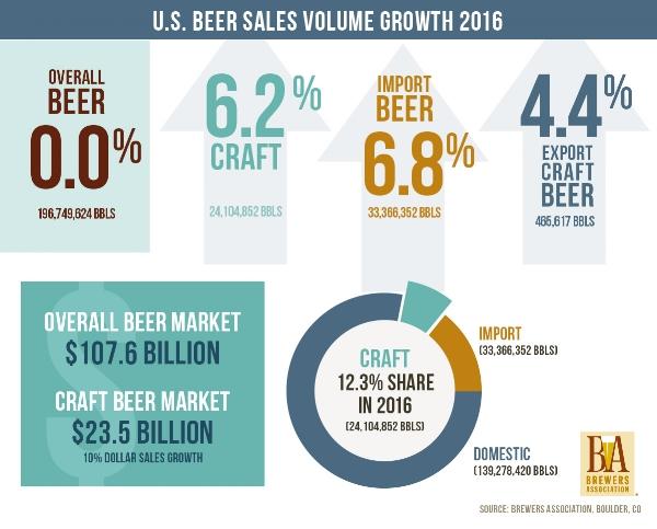 craft sales 2016.jpg