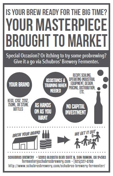 Home Brewer Brewing Ad.JPG