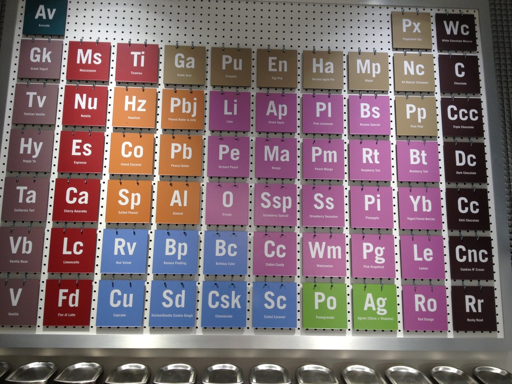 The Periodic Table of Elements might be my most favorite in the world. This one is flavors of frozen yogurt, if you look closely. But I like the actual elements of the universe more.