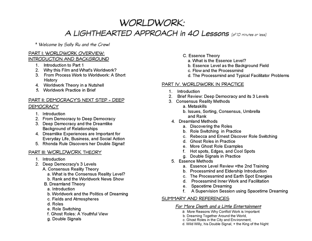 An Outline of the Worldwork Video Series