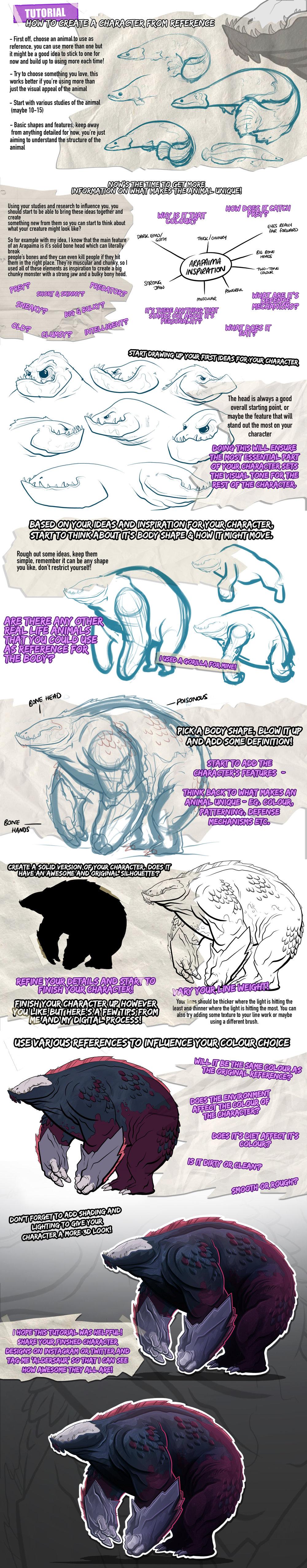 bone_head_tutorial_final.jpg
