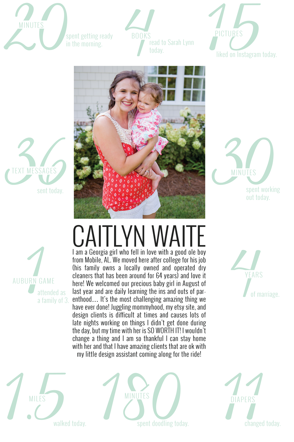 By The Numbers Caitlyn Waite.png