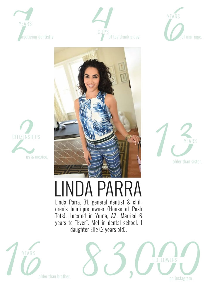 Day in The Life of Linda Parra of BabyElleStyle | Momma Society-The Community of Modern Moms | www.MommaSociety.com