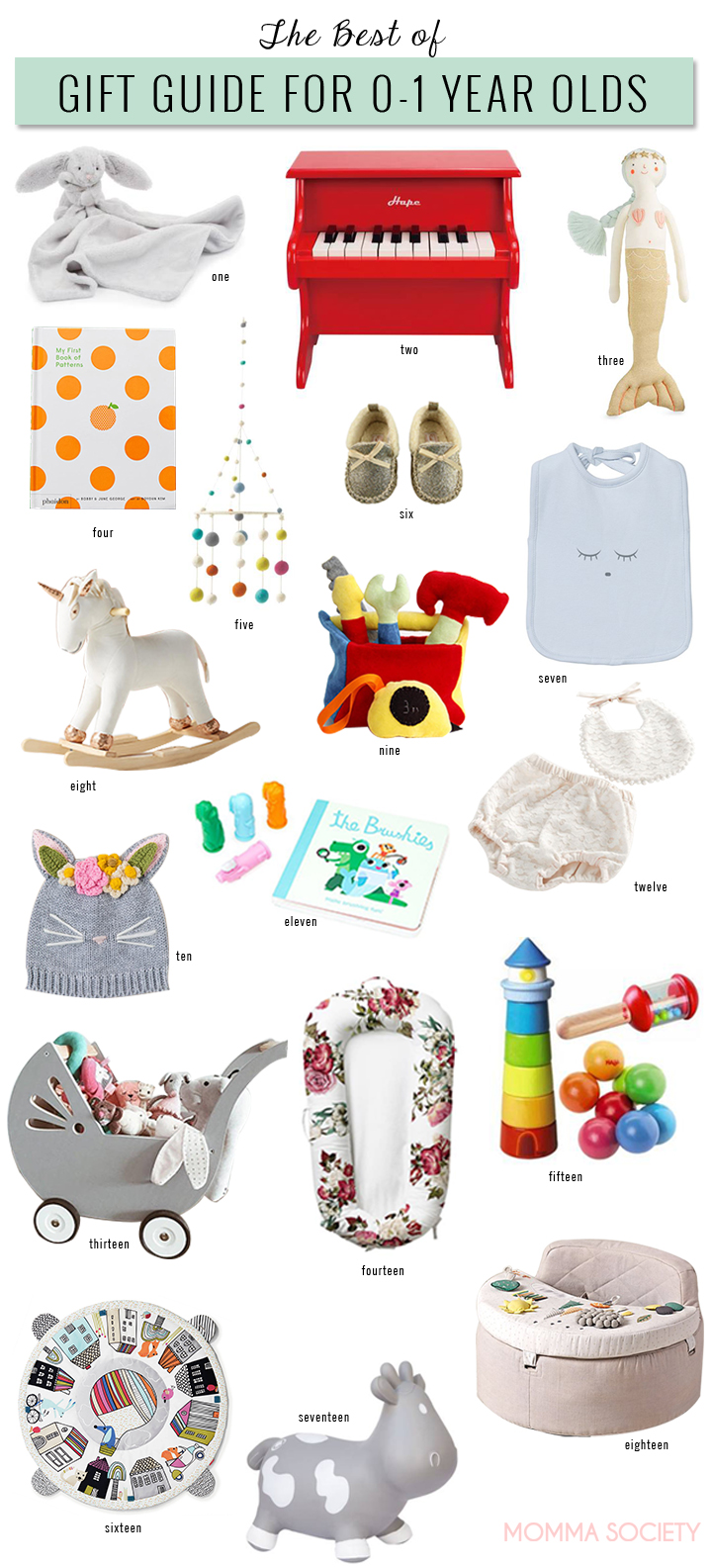 The Best Holiday Gifts for Babies 0-1 — Momma Society