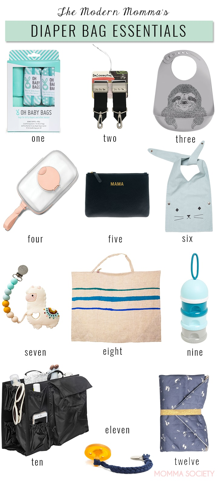 Diaper Bag Essentals.jpg