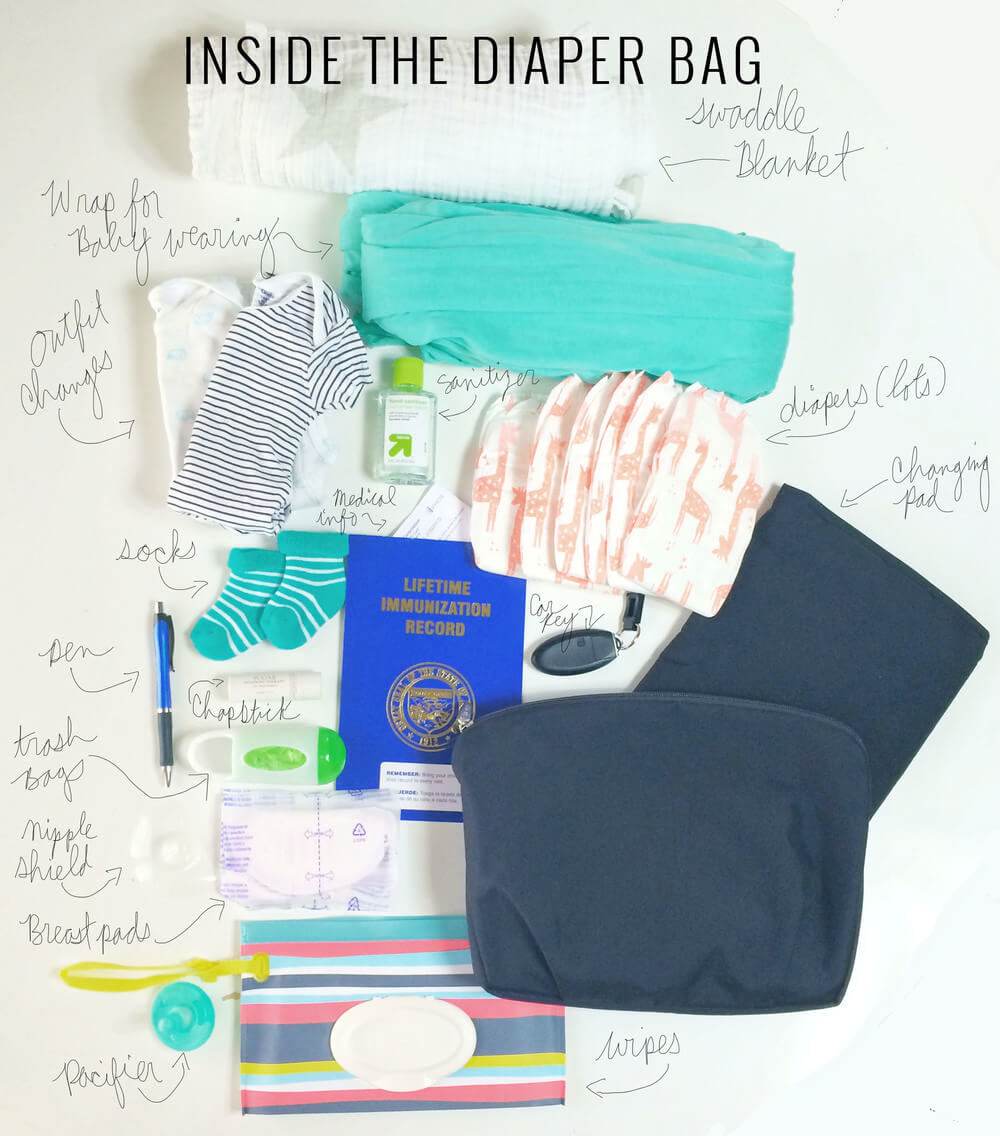 INSIDE THE DIAPER BAG; A CHECKLIST OF ALL THE ESSENTIAL ITEMS FOR A DIAPER BAG