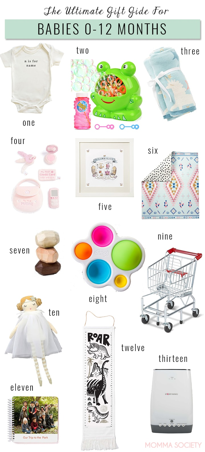 Holiday Gift Gide for Babies 0-1