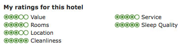 Screenshot of TripAdvisor reviews