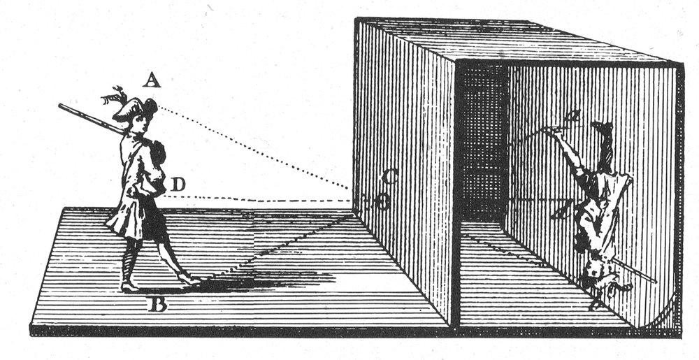 Camera Obscura   / 18ème siècle