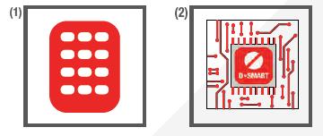 ¿Cómo Abrir? - • Desde su Smartphone con Bluetooth;• Con Transponder impermeable y resistente;• Teclado (1);• Código generado remotamente (2).