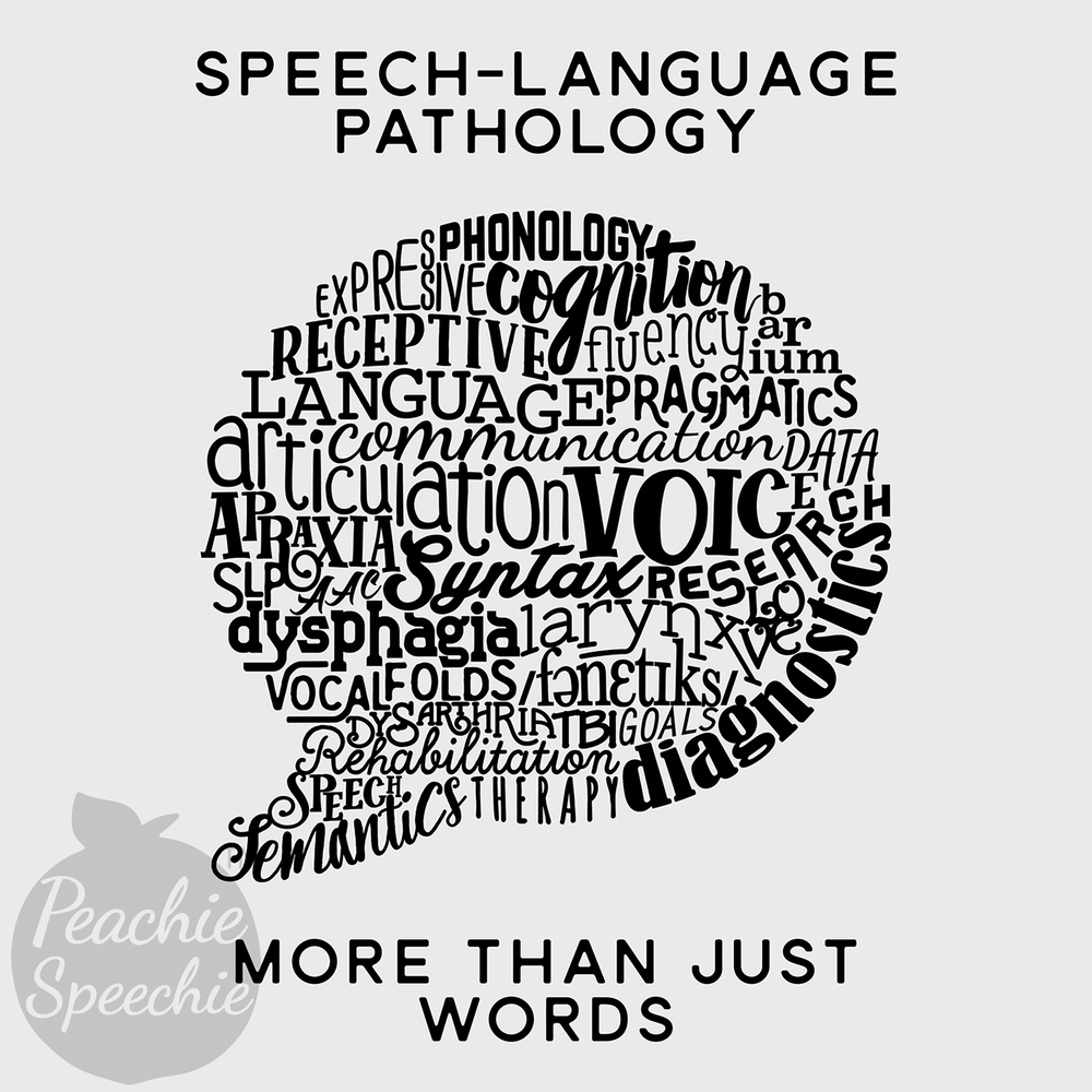 Word Bubble. Speech-Language Pathology is more than just words. This speech bubble design includes words that represent the SLP scope of practice. Perfect for your favorite SLP / speech therapy swag! BHSM Better Hearing and Speech Month is May!