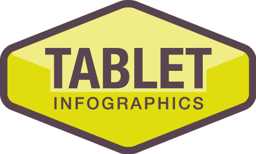 TABLET Infographics