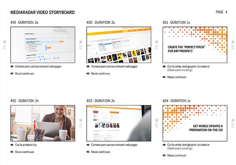 MediaRadar client work was created for FZ Creative.