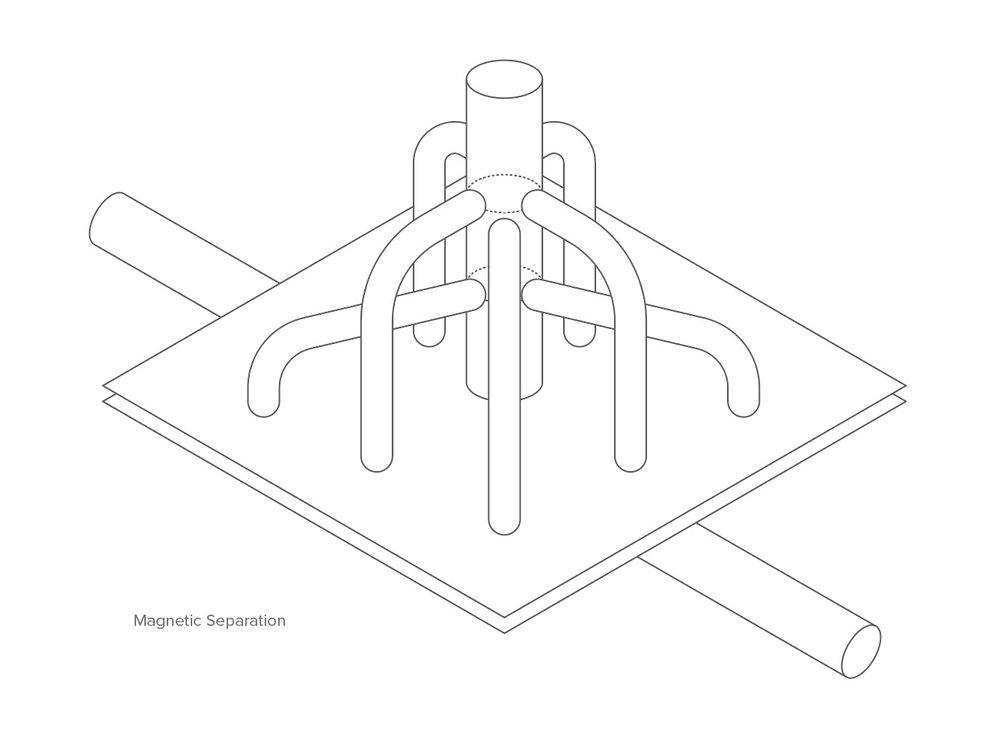 magneticseparation.jpg
