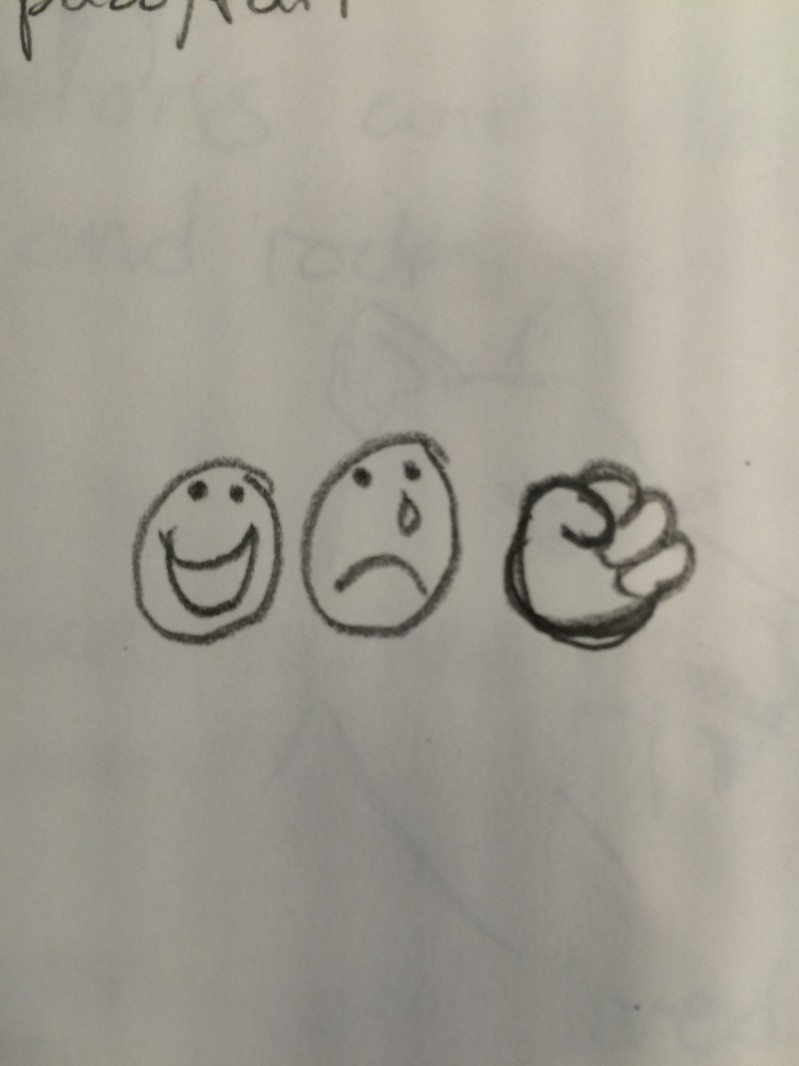 I sketched icons for genres: Comedy, Drama, and action.