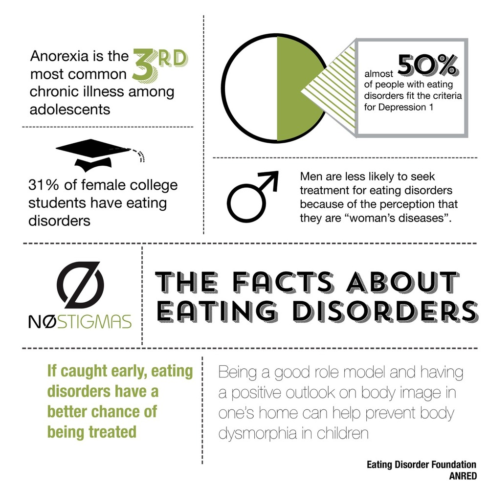 Look at the facts before the stereotypes. nostigmas.org/learn #RedefineNormal
