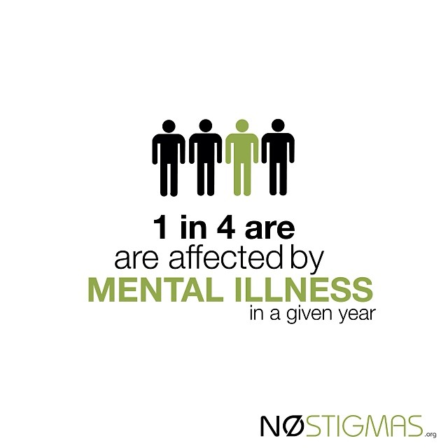 Share facts, not stigmas. nostigmas.org