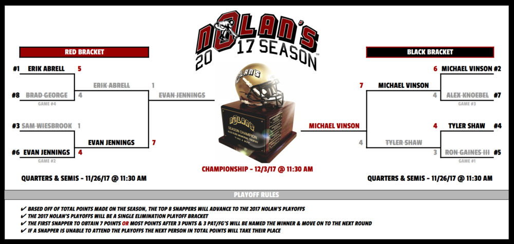 Nolan's 2017 Season  Champion Bracket.PNG