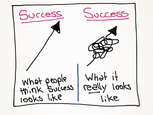 What_success_really_feels_like.jpg