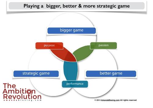 BiggerbetterStrategic.pg