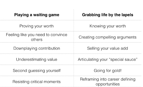 Comparison passive versus proactive career strategy