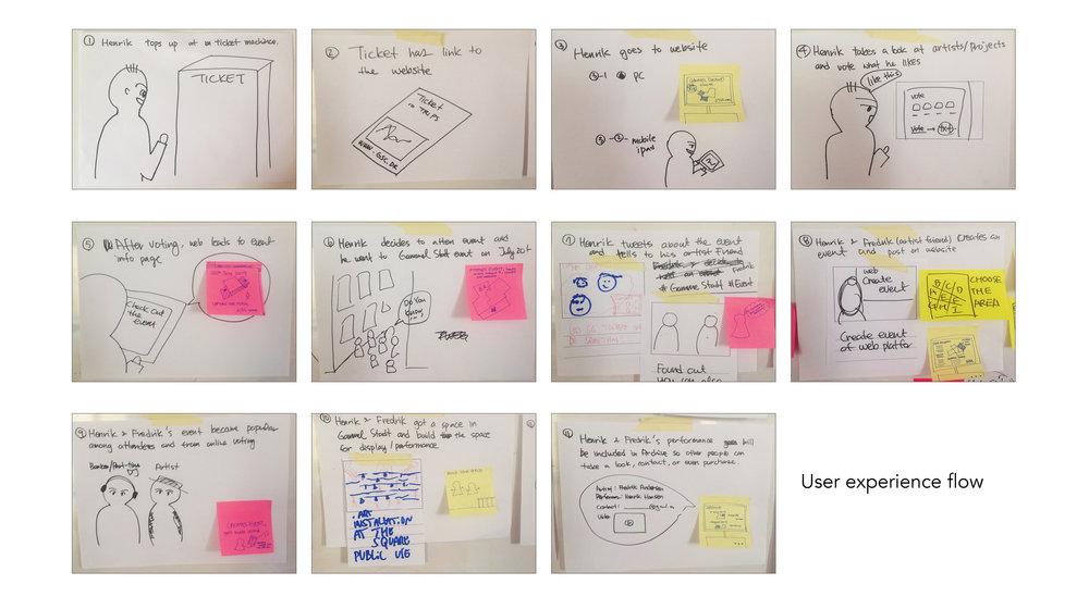 User experience flow.jpg