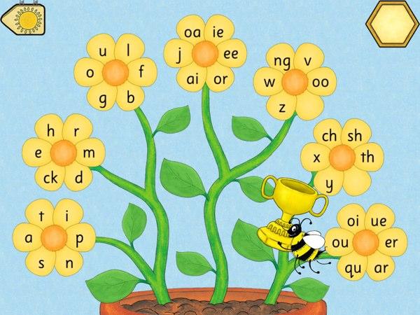 Phonics Letter Sounds Jolly Phonics Letter Sounds