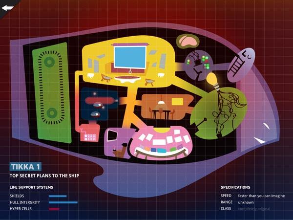 A diagram of Tikka, the spaceship.
