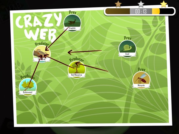 In the Crazy Food Web game, you must identify the correct roles for each species shown in the challenge. As a result, you will see how they're related in the habitat's predation system.