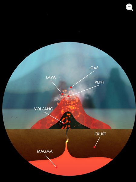 One of my favorite features in The Earth by Tinybop is making an underwater volcano erupt repeatedly until it reaches sea level, creating a volcanic island.