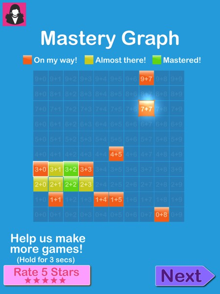 The included mastery graph allows parents and teachers to monitor their child's progress