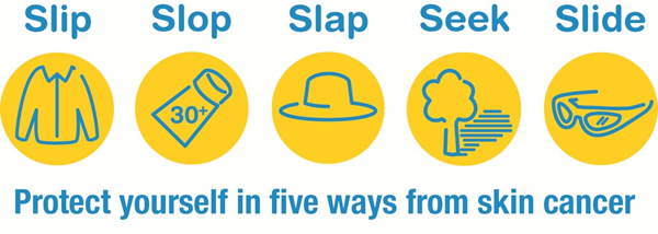 The Cancer Council's  Slip Slop Slap  campaign. Image: billbyne.com.au