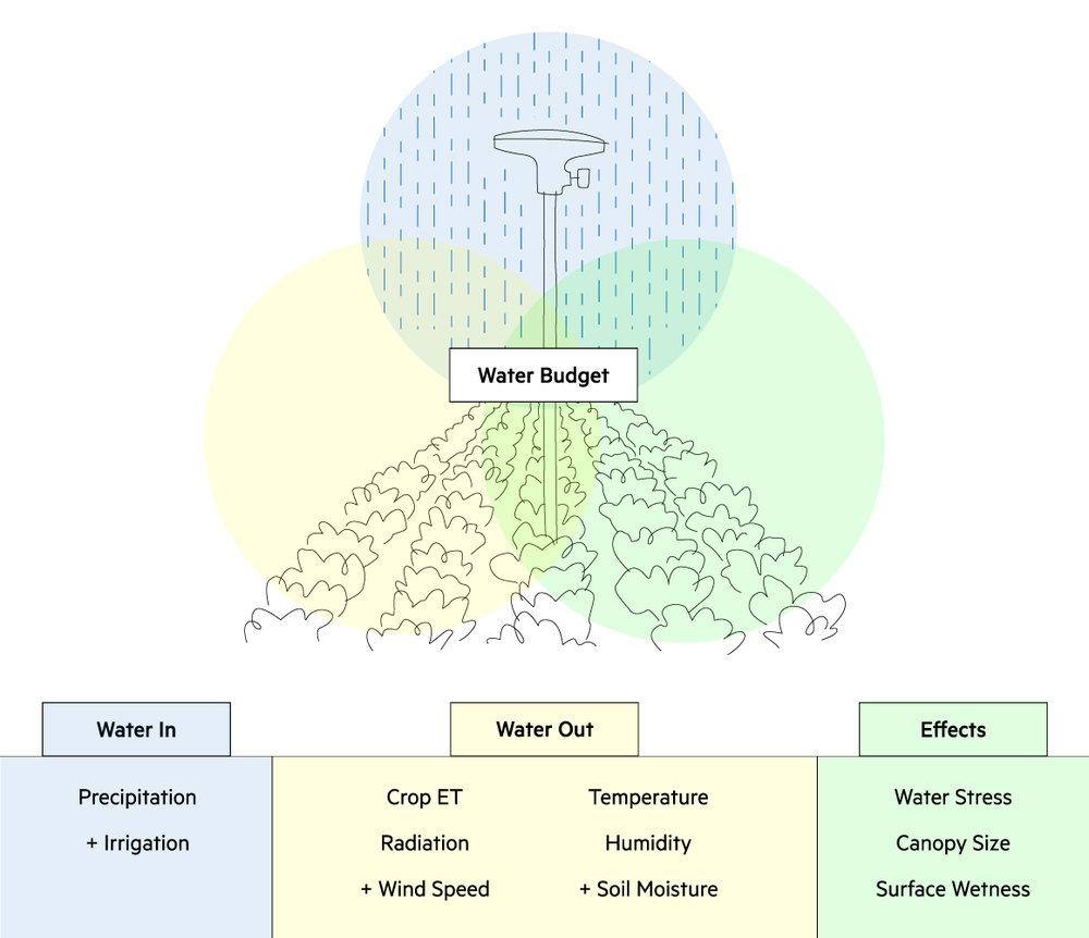 ar_irrigation_vp.jpg
