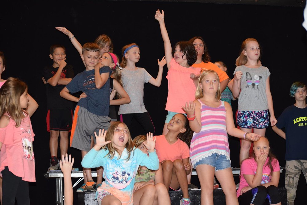 "SUPER ""STARS"" POWER Youth Creative Performance/ Exploratory Acting Classes Class Age Groups:  Grades 3rd & 4th- Classes begin September 11th - Mondays 4:00-4:50 Grades 5th & 6th - Class begins September 11th -Wednesdays 5:00-5:50 Class consists of 32 sessions, approximately 50-55 minutes, once weekly throughout the year.  Location: Crown Theater Studio Limited to 15 Price 32 sessions: $400.00 year ($50.00 savings) Pay monthly: $50.00"