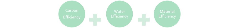 Bubbles efficiency graphic