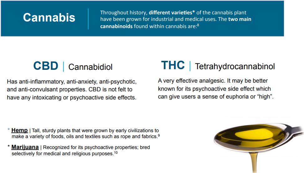 image-marijuana-cannabis-compounds-report-1.png