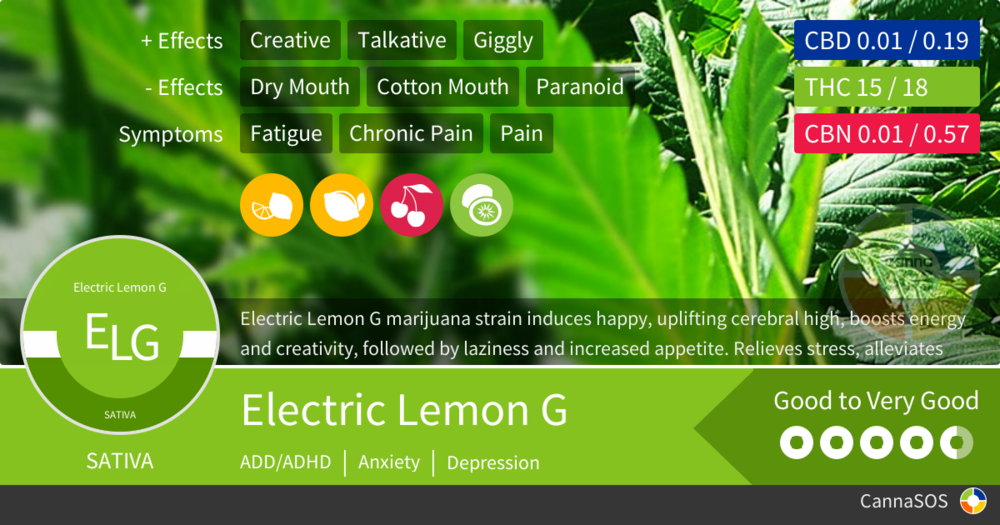 strain-electric-lemon-g.png