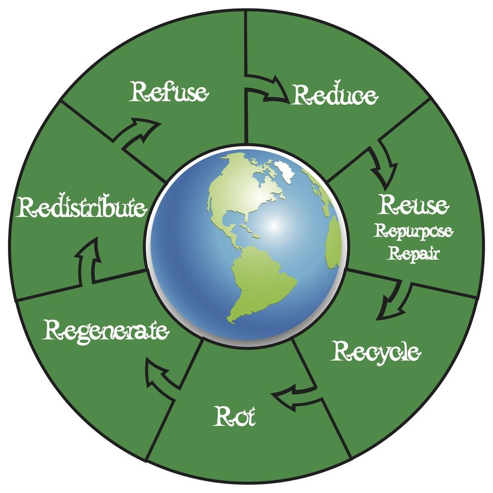 puzzle-ecology.jpg