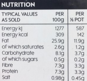 Example of Nutrition labelling