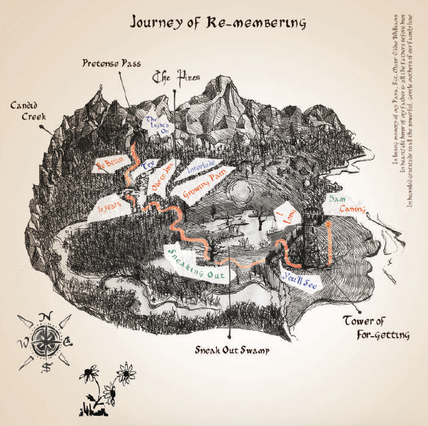 Journey of Remembering