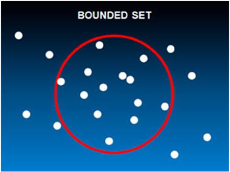 bounded-set pic.jpg