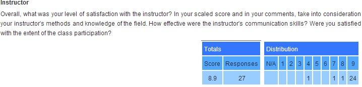 Instructor Evaluation
