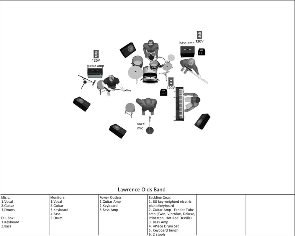 Lawrence olds band -Stage Plot.jpg