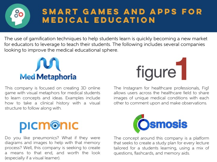 Smart Games And Apps For Medical Education Aacp Tipel