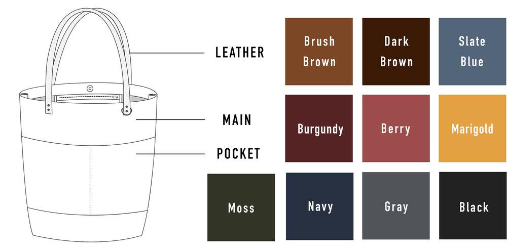 Diagram and colors Oberlin.jpg