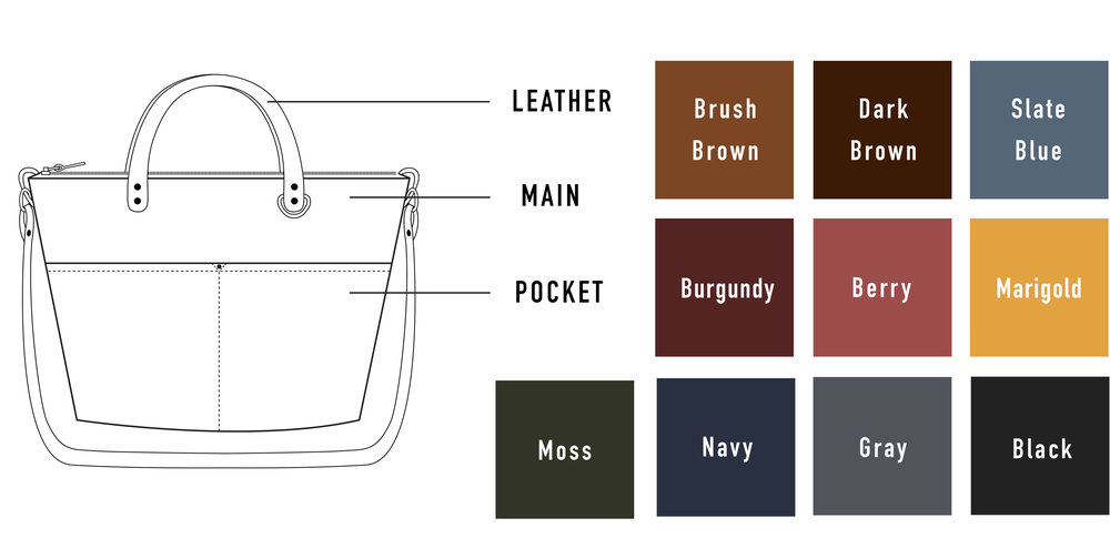 Fremont Waxed Canvas Color Choices