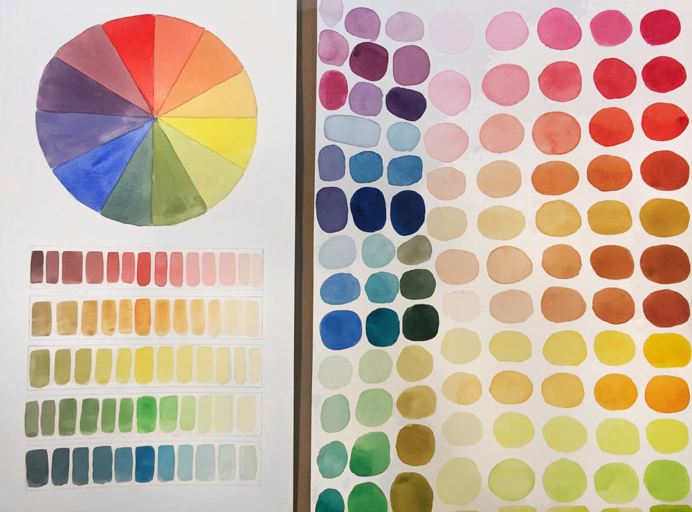 Watercolor Color Theory