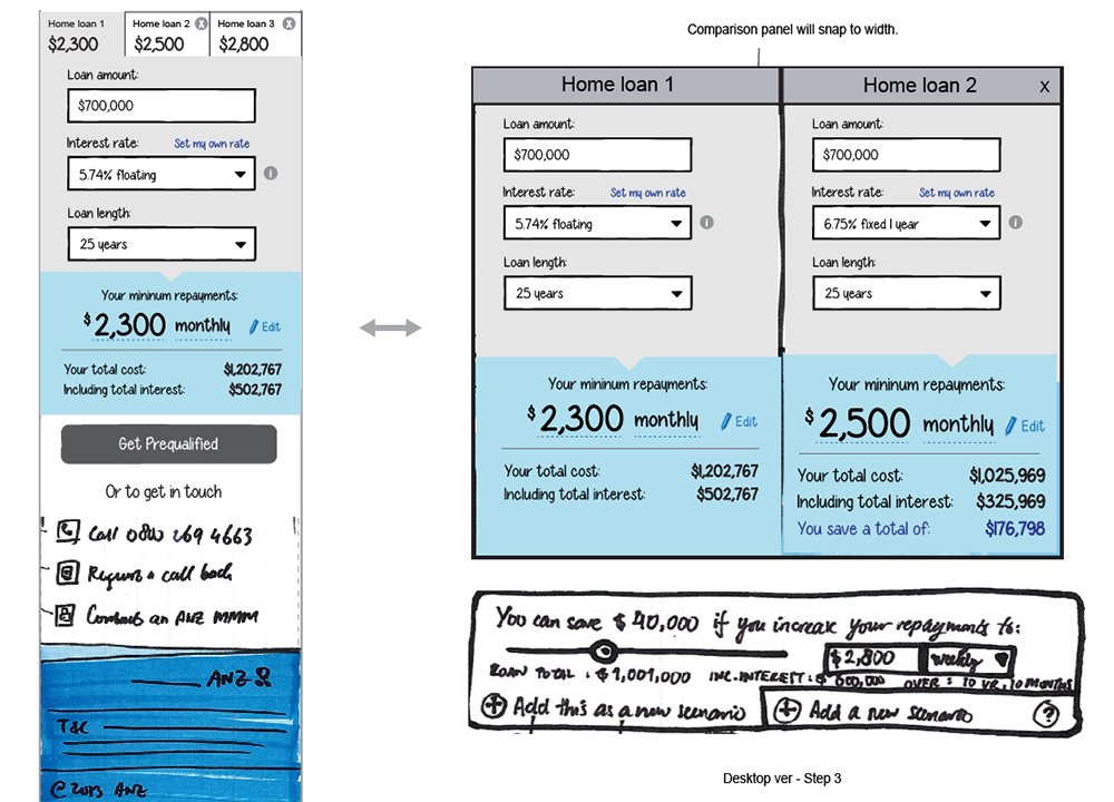 ANZ Home Loan Calculators — Ronald T. Raharjo