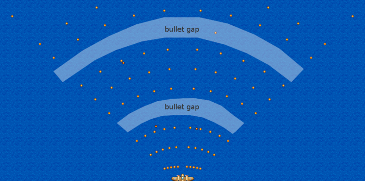 The bullets in a game never actually occupy all of the spaces along their path. They appear in a single different spot sixty times per second (in a game running at 60 FPS) . Fast moving objects are a problem for games.